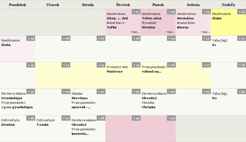 Menštruačný a ovulačný kalendár